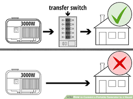 home generator wiring solidfonts facts about portable generator to house connections norwall wiring diagram alt circuit