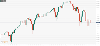 S&P 500 Index opens modestly lower ...