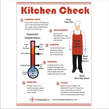 Food Hygiene Poster Food Safety Posters Pespro