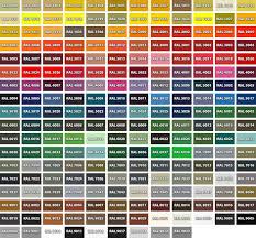 Jotun Color Chart 2017 Jotun Ral Color Chart Bedowntowndaytona Com