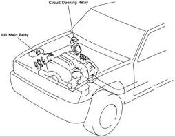 1995 toyota 4runner fuel pump wiring diagram wiring diagram 2001 subaru outback awd 2 5l mfi 4cyl repair s wiring 1989 toyota 4runner fuel pump wiring