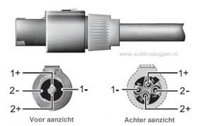 neutrik speakon connector wiring diagram wiring diagram neutrik powercon wiring diagram diagrams speakon