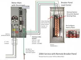 200 amp service wiring diagram residential service entrance diagram at Service Wiring Diagram