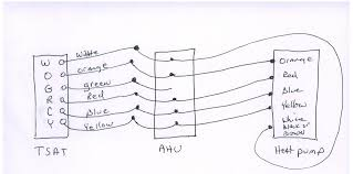 bryant air conditioner wiring diagram Air Handler Wiring Diagram goodman air handler wiring diagrams goodman discover your wiring trane air handler wiring diagram