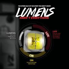 Fluxbeam Led Headlights V 2