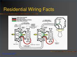 wiring diagram best 10 house free download wiring diagram simonand house wiring diagram pdf at House Wiring Schematic