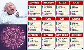 Birth Month And Disease Chart Your Birth Month May Affect Diseases You Are Likely To Get