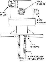repair guides carbureted fuel system mechanical fuel pump fuel pump diagram 2007 forester at Fuel Pump Diagram