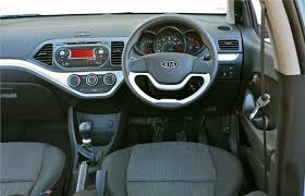 2018 kia picanto review. exellent picanto introduction  intended 2018 kia picanto review h