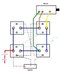 warn winch motor wiring diagram 2wire wiring diagrams best warn winch motor wiring diagram 2wire wiring diagram libraries warn atv plow parts diagram warn 1000