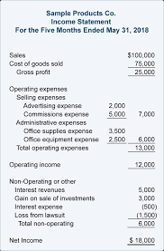 Alicia Sisk Morris Cpa Chart Of Accounts Income Statement