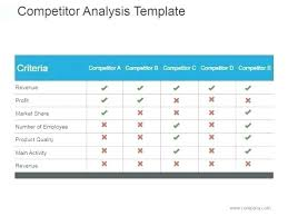Competitive Analysis Matrix Template Competitor Matrix Template Competitive Analysis Sample