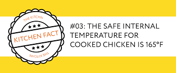 Meat Thermometer Temperature Chart Uk The Right Internal Temperature For Cooked Chicken Kitchn