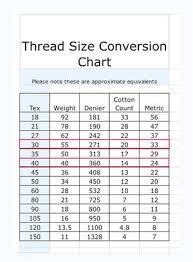 Belle Soie Conversion Chart Dmc Flower Thread To Dmc Floss Conversion