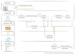 excel flow chart how to create a flow chart in excel creating a flowchart in excel