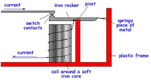 circuit breaker diagram wiring diagram data circuit breaker diagram 1995 fxdwg at Circuit Breaker Diagram