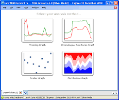 Trending Graph Overview Of The Nem Review Analysis Client