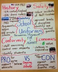 this flow chart was created to help intermediate students essay writing persuasive argument pro vs con