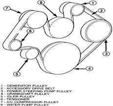 2004 dodge ram engine diagram 2004 wiring diagrams online