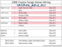 wiring diagram toyota estima radio wiring diagram relaywires toyota corolla radio wiring color codes at Toyota Radio Wiring Diagram