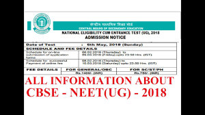 ist full form neet 2018 notification application form exam dates exam pattern