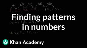Patterns On A Hundreds Chart Video Finding Patterns In Numbers Video Khan Academy