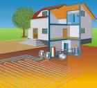 Отопление без электричества и газа