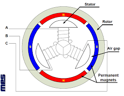 3 Phase 4 Prong Wire Diagram Motor Wiring Diagram 3 Phase 9 Wire