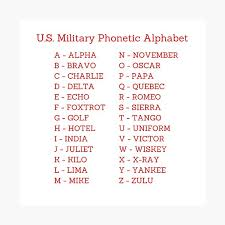 Learn the target words in the nato. Phonetic Alphabet Wall Art Redbubble