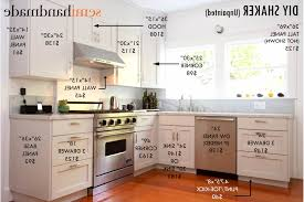for ikea kitchen cabinets cost estimate