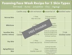 b9a018fb507b1463193078 foaming face wash 5 ways for 5