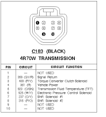 97 ford f 150 98 ford transmission a 4 6l automatic overdrive graphic