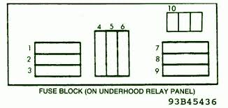 fuse box car wiring diagram page 29 1999 datsun 300 zx under hood fuse box diagram