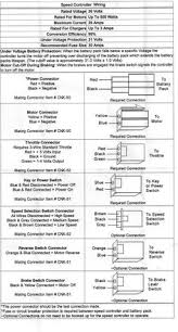 Wiring Diagram Indicator Lights   Wiring Diagram • besides 2010 Dodge Challenger Srt8 Wiring Diagram For Free Download Fuse Bus additionally 4 Way Stop Diagram   DIY Wiring Diagrams • as well Starter Wiring Schematic   Trusted Wiring Diagrams likewise Wiring School Bus Stop Sign   WIRE Center • further Wiring Diagram   L98 Engine 1985 1991  GFCV    Tech   Bentley in addition 37 Awesome Bus Electrical Wiring Diagram   slavuta rd furthermore Can Bus Wiring Diagram   Somurich in addition Ic Bus Crossing Arm Wiring Diagram   Trusted Wiring Diagrams • also 1976 Vw Bus Wiring Diagram Fuse Diagrams Schematics Beetle Us Late besides 1992 Jeep Cherokee Wiring Diagram Inspirational is My Cherokee. on bus stop sign wiring diagram