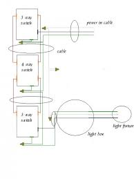 how to wire a 4 way light switch, with wiring diagram dengarden Four Way Light Switch Wiring Diagram same diagram, but with 4 way switch added four way fan light switch wiring diagram