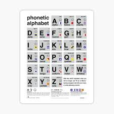 The alphabet first used by the armed forces has spread to all national and international radio broadcasts and has been standardized by nato. Phonetic Alphabet Gifts Merchandise Redbubble