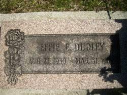 Effie Estella Haner Dudley (1930-1989) - Find A Grave Memorial