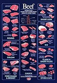 beef cuts diagram poster. Interesting Diagram Retail Beef Cuts Poster Vintage Butcher Chart Brisket Ribs Sirloin  Ribeye On Diagram Poster S