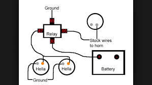 hella horn install relay and fuse subaru forester owners forum heres a clear wiring diagram that i got from google images be sure to check the wiring diagram that comes your kit the following applies to my relay