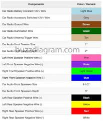 toyota stereo wiring harness color codes wiring diagram database \u2022 Sony Wiring Harness Diagram aftermarket radio wiring harness color code codes diagram colors rh deconstructmyhouse org gm factory radio wiring