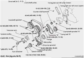 2000 hyundai elantra belt diagram admirable 2000 hyundai tiburon ac 2000 hyundai elantra belt diagram admirably install alternater belt 2000 hyundi sonota 2 4 engine fixya