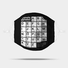 The phonetic alphabet used for confirming spelling and words is quite different and far more phonetic spelling alphabet. Funny Phonetic Alphabet Chart When On The Phone Phonetic Mask Teepublic