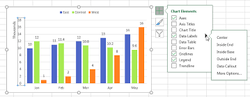 Excel Clustered Column Chart Excel Clustered Column Chart With Percent Of Month