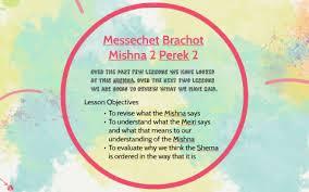 Brachot Chart Messechet Brachot By Josh Pomerance On Prezi