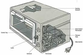 how to repair a toaster oven how to repair small appliances how to repair small appliances
