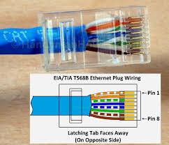 ethernet rj45 wiring diagram cat 5 wiring diagram pdf xwgjsc com Standard Ethernet Wiring Diagram ieee 568b wiring diagram on ieee images free download wiring category 6 ethernet cable diagram standard ethernet cable wiring diagram