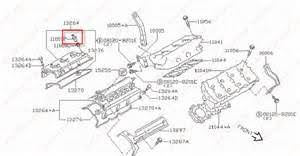2006 toyota tundra trailer wiring diagram 2010 tundra trailer 2000 honda accord obd port location engine on 2006 toyota tundra trailer wiring diagram