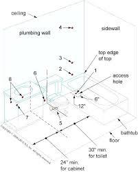 decoration standard shower sizes bathroom door dimensions vanity plumbing rough in best design ideas bathtub