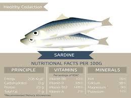 sardines nutritional info