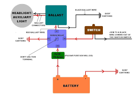 hid setup wiring diagram for bikes travel forum bcmtouring